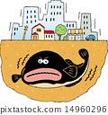 地震 鲶鱼 14960296