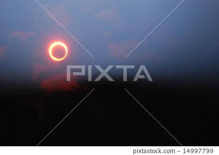 Annular solar eclipse 14997799