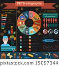 domestic infographic vet 15097344