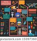 domestic infographic vet 15097360