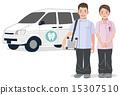 방문 치과 Home Medical Care - Dental care 15307510