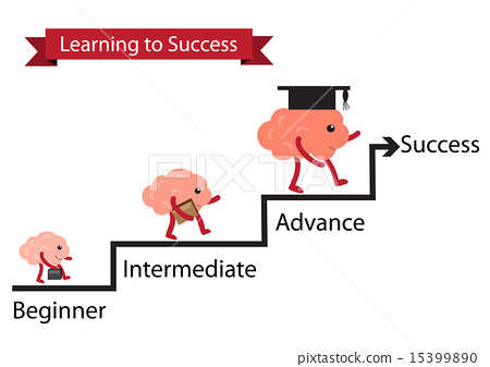 brain learning to success 15399890