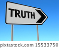 Truth Road Sign 15533750