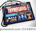 Thyroiditis on the Display of Medical Tablet. 15548956