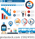Subway Infographics Set 15624501