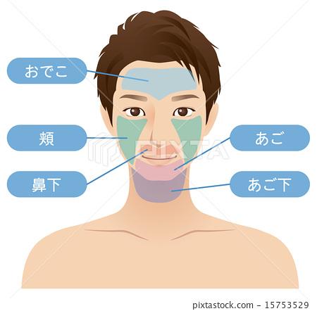 男性面部脱毛部分 15753529