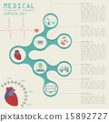 Medical and healthcare infographic 15892727
