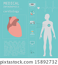 Medical and healthcare infographic 15892732