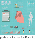 Medical and healthcare infographic 15892737