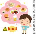 高カロリー食が好きな男性 15900886