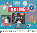 Online Technology Media Communication Social Networking Concept 16042322