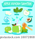 Apple Avocado delicious healthy smoothies vector . 16072868