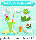 kiwi avocado delicious healthy smoothies vector 16072870