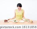 甜品 蛋糕 人類 16131856