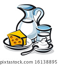 milk products 16138895