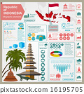 Indonesia  infographics, statistical data, sights. 16195705