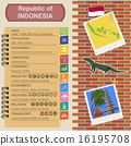 Indonesia  infographics, statistical data, sights 16195708