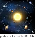 Solar system 16306184