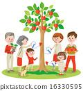 养一个家庭 16330595