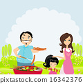 family having a picnic in a park 16342376