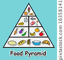 Cartoon food pyramid on a blue background 16358141