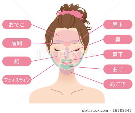 女性化妆脸毛脱毛部分 16385643