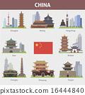 China 16444840