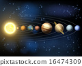 Solar system planets 16474309
