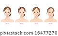 Age of female aged 16477270