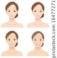 Female aging 16477271