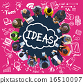 Idea Creative Creativity Imgination Innovate Thinking Concept 16510097