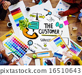 The Customer Service Target Market Support Assistance Concept 16510643