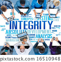 Integrity Structure Service Analysis Value Service Concept 16510948