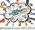Benefits Gain Profit Earning Income Support Team Concept 16511614