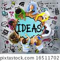 Idea Creative Creativity Imgination Innovate Thinking Concept 16511702