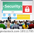 Security Protection Protection Privacy Seminar Conference Learni 16511785