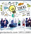 Ideas Innovation Creativity Knowledge Inspiration Vision Concept 16511880