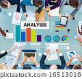 Analysis Analytics Bar graph Chart Data Information Concept 16513016