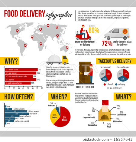 Food delivery and takeout infographic set 16557643