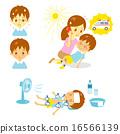 中暑 小孩 较年轻 16566139