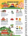 文化 信息图表 日本 16566198