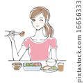 平衡 饮食 夫人 16656333
