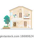 住房橫斷面房子例證 16680624