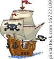 pirate, skull, shipping 16722109