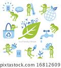 Eco-Friendly Lifestyle 16812609