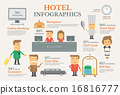 Infographic hotel service elements set flat design 16816777