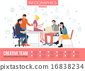 Creative Team Infographics. Business meeting and Coworking people for your design. Talking and 16838234