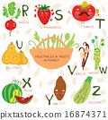 Very cute alphabet of fruit and vegetables.  16874371