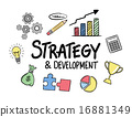 Strategy development concept vector 16881349