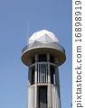 advancement, progress, telecommunications 16898919